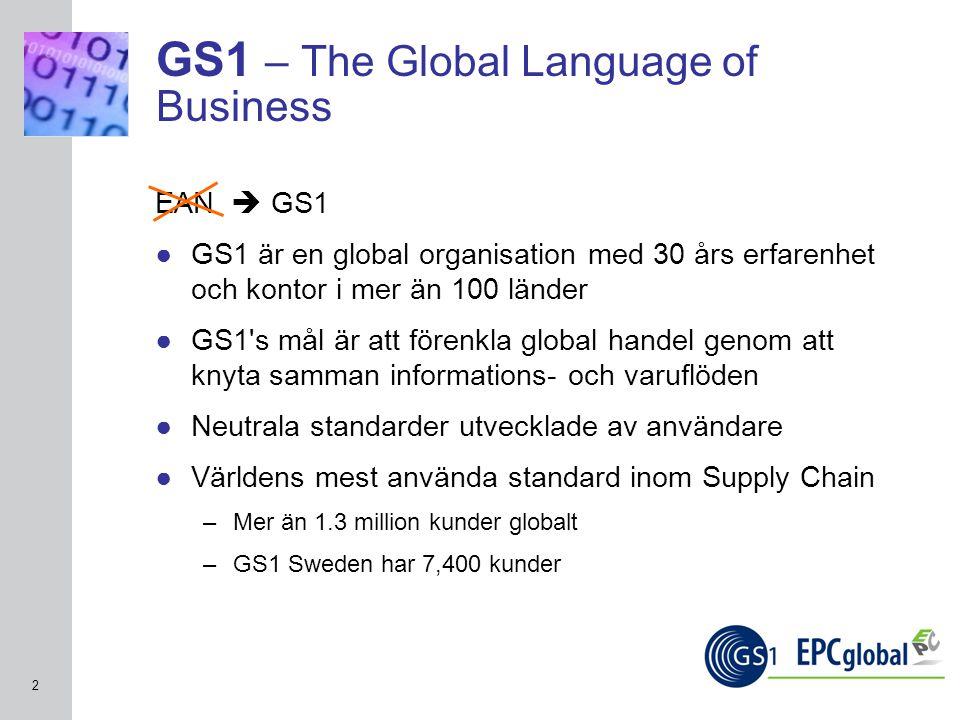 INSERT GRAPHIC SQUARE HERE 2 GS1 – The Global Language of Business EAN  GS1 ●GS1 är en global organisation med 30 års erfarenhet och kontor i mer än 100 länder ●GS1 s mål är att förenkla global handel genom att knyta samman informations- och varuflöden ●Neutrala standarder utvecklade av användare ●Världens mest använda standard inom Supply Chain –Mer än 1.3 million kunder globalt –GS1 Sweden har 7,400 kunder