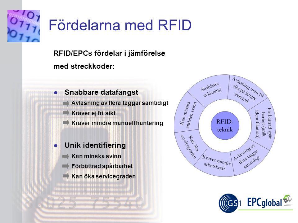 INSERT GRAPHIC SQUARE HERE 5 Fördelarna med RFID RFID/EPCs fördelar i jämförelse med streckkoder: ●Snabbare datafångst Avläsning av flera taggar samtidigt Kräver ej fri sikt Kräver mindre manuell hantering ●Unik identifiering Kan minska svinn Förbättrad spårbarhet Kan öka servicegraden