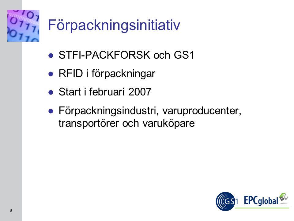 INSERT GRAPHIC SQUARE HERE 8 Förpackningsinitiativ ●STFI-PACKFORSK och GS1 ●RFID i förpackningar ●Start i februari 2007 ●Förpackningsindustri, varuproducenter, transportörer och varuköpare