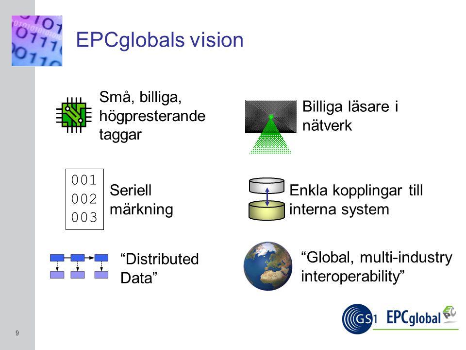 INSERT GRAPHIC SQUARE HERE 9 EPCglobals vision Global, multi-industry interoperability Små, billiga, högpresterande taggar Seriell märkning 001 002 003 Enkla kopplingar till interna system Billiga läsare i nätverk Distributed Data