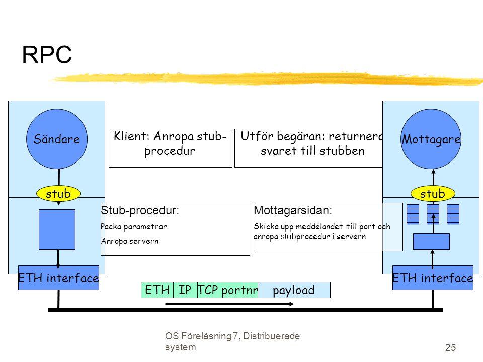 OS Föreläsning 7, Distribuerade system 25 RPC Sändare ETH interface ETHIPTCP portnrpayload Klient: Anropa stub- procedur Stub-procedur: Packa parametr