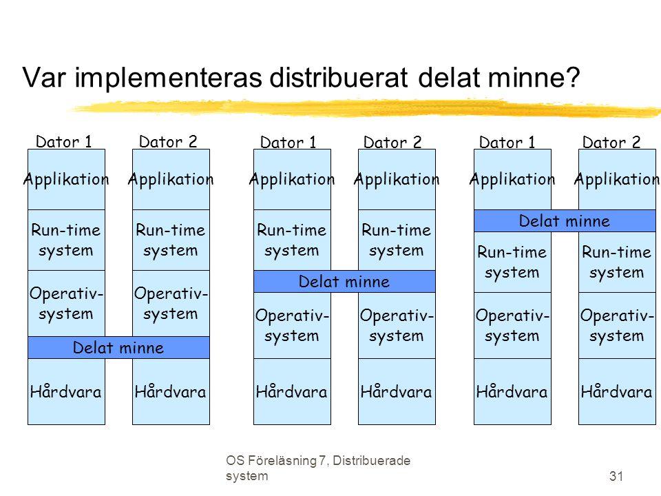 OS Föreläsning 7, Distribuerade system 31 Var implementeras distribuerat delat minne? Applikation Run-time system Operativ- system Hårdvara Applikatio
