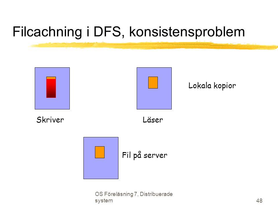 OS Föreläsning 7, Distribuerade system 48 Filcachning i DFS, konsistensproblem SkriverLäser Lokala kopior Fil på server