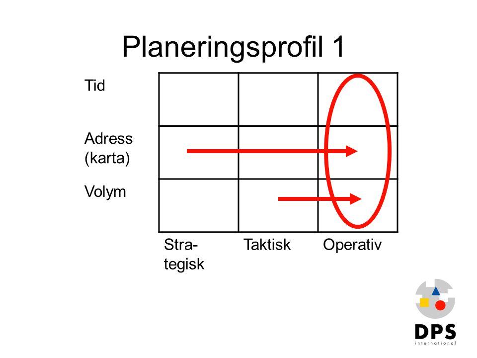 Planeringsprofil 1 Tid Adress (karta) Volym Stra- tegisk TaktiskOperativ