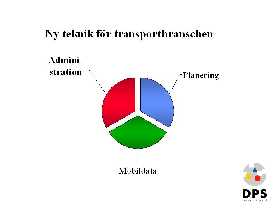 Planning technologies for external logistics on roads •Distance Technology •Routing Technology •Tracking Technology •Scheduling Technology