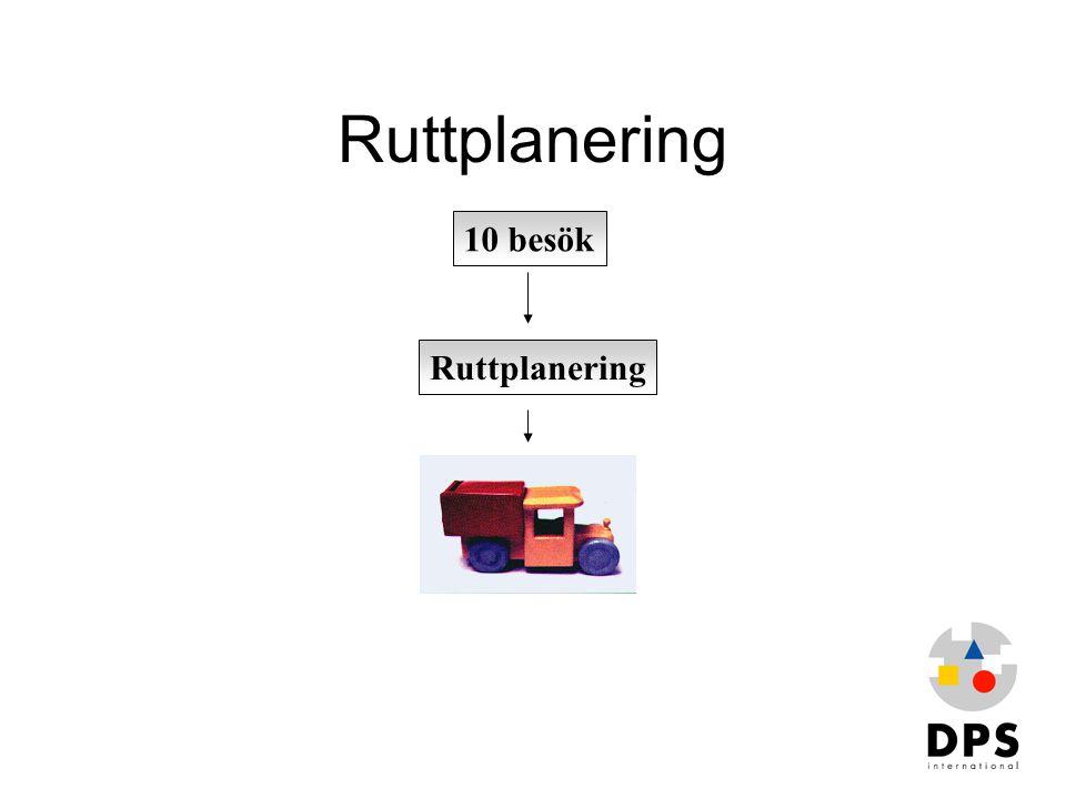 10 besök Ruttplanering