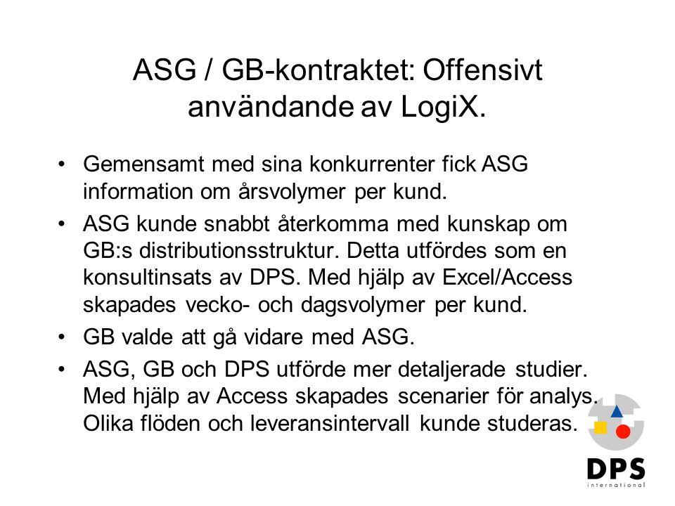 ASG / GB-kontraktet: Offensivt användande av LogiX. •Gemensamt med sina konkurrenter fick ASG information om årsvolymer per kund. •ASG kunde snabbt åt