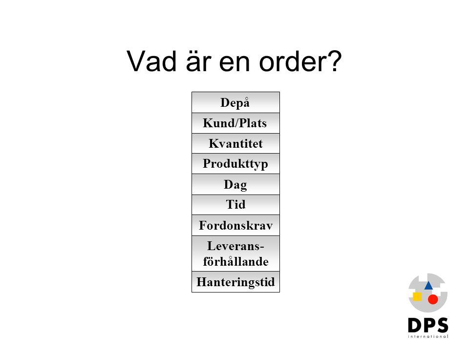 Vad är en order? Kund/Plats Tid Dag Kvantitet Produkttyp Fordonskrav Leverans- förhållande Hanteringstid Depå