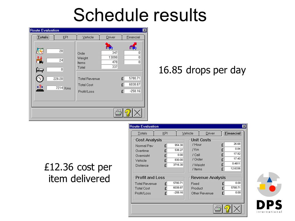 Schedule results 16.85 drops per day £12.36 cost per item delivered