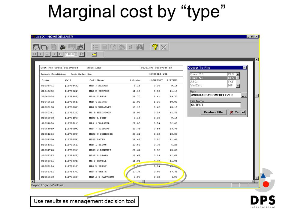 """Marginal cost by """"type"""" Use results as management decision tool"""