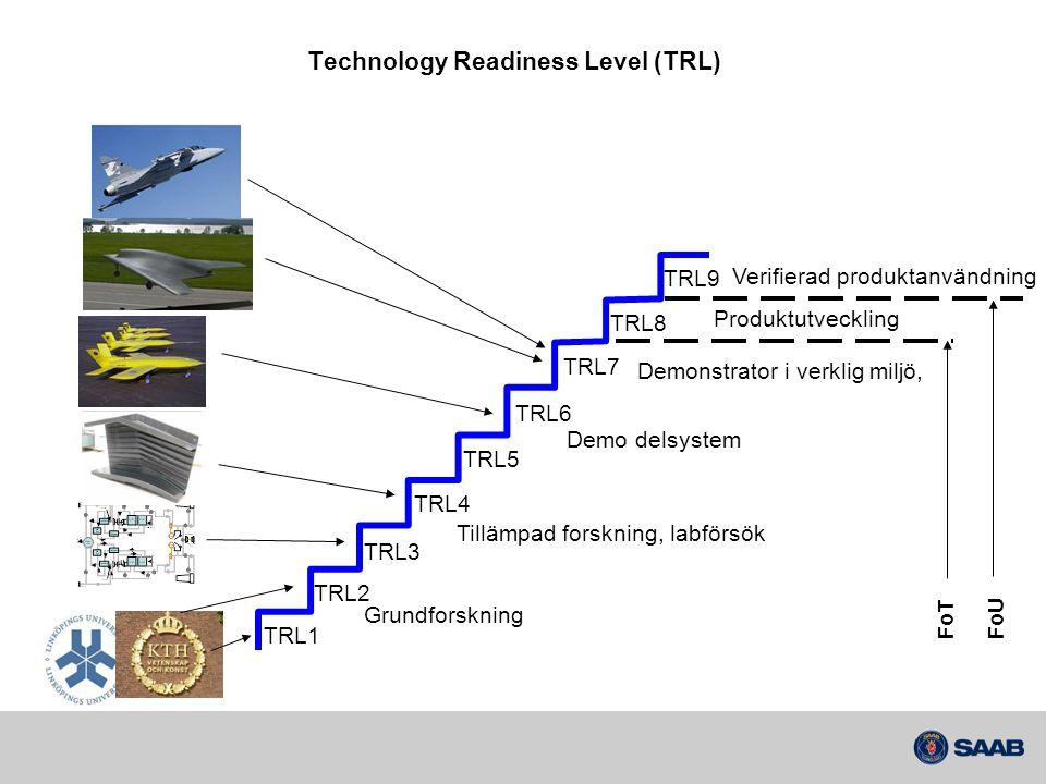 Technology Readiness Level (TRL) Demonstrator i verklig miljö, Verifierad produktanvändning Demo delsystem Tillämpad forskning, labförsök Grundforskning TRL9 TRL8 TRL7 TRL6 TRL5 TRL4 TRL3 TRL2 TRL1 FoT Produktutveckling FoU