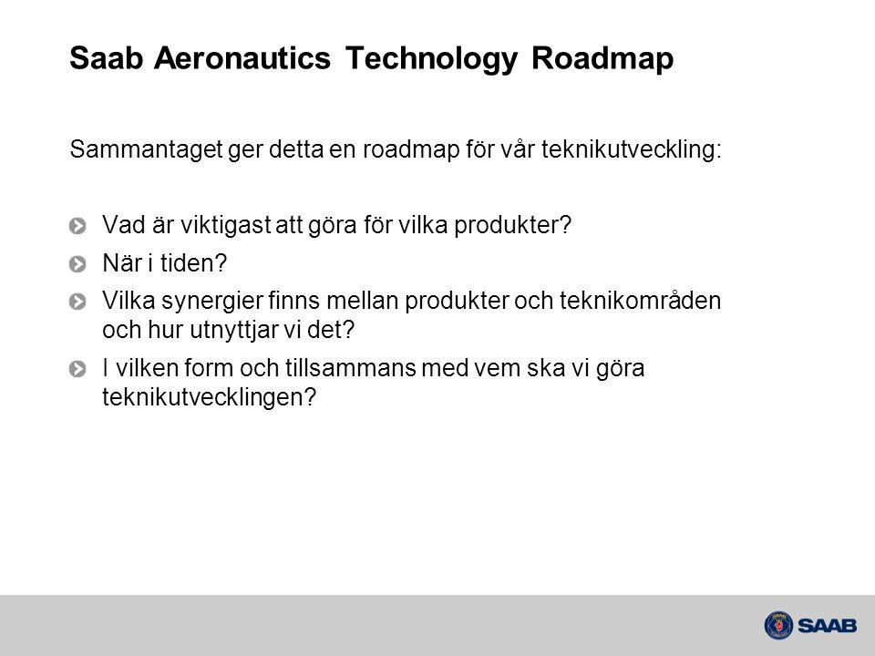 Saab Aeronautics Technology Roadmap Sammantaget ger detta en roadmap för vår teknikutveckling: Vad är viktigast att göra för vilka produkter.