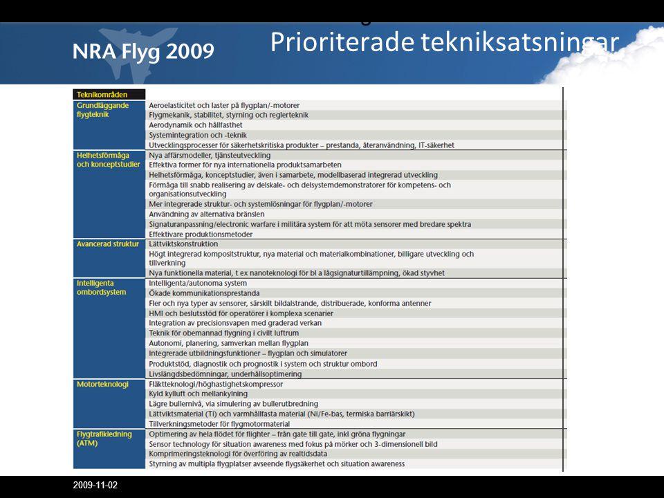 2009-11-02 Prioriterade satsningar Prioriterade tekniksatsningar