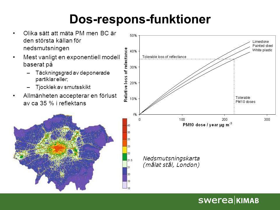 Dos-respons-funktioner •Olika sätt att mäta PM men BC är den största källan för nedsmutsningen •Mest vanligt en exponentiell modell baserat på –Täckni