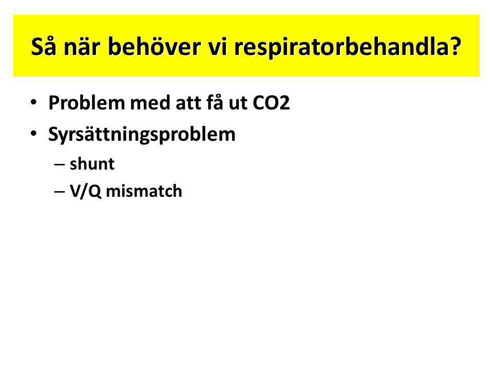 Så när behöver vi respiratorbehandla? • Problem med att få ut CO2 • Syrsättningsproblem – shunt – V/Q mismatch