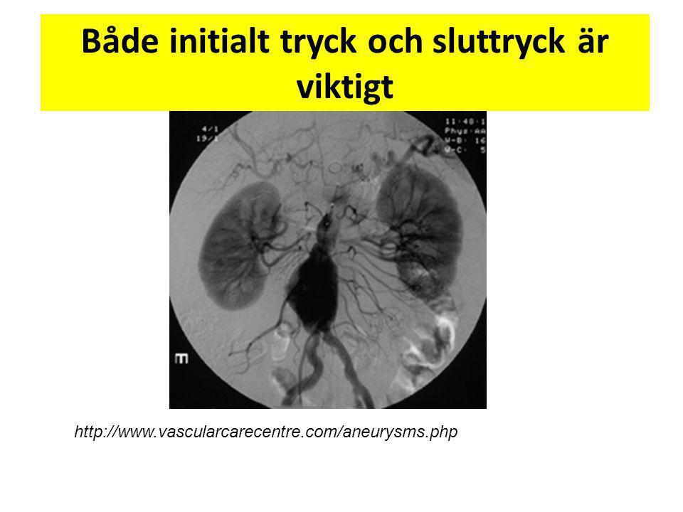 http://www.vascularcarecentre.com/aneurysms.php Både initialt tryck och sluttryck är viktigt
