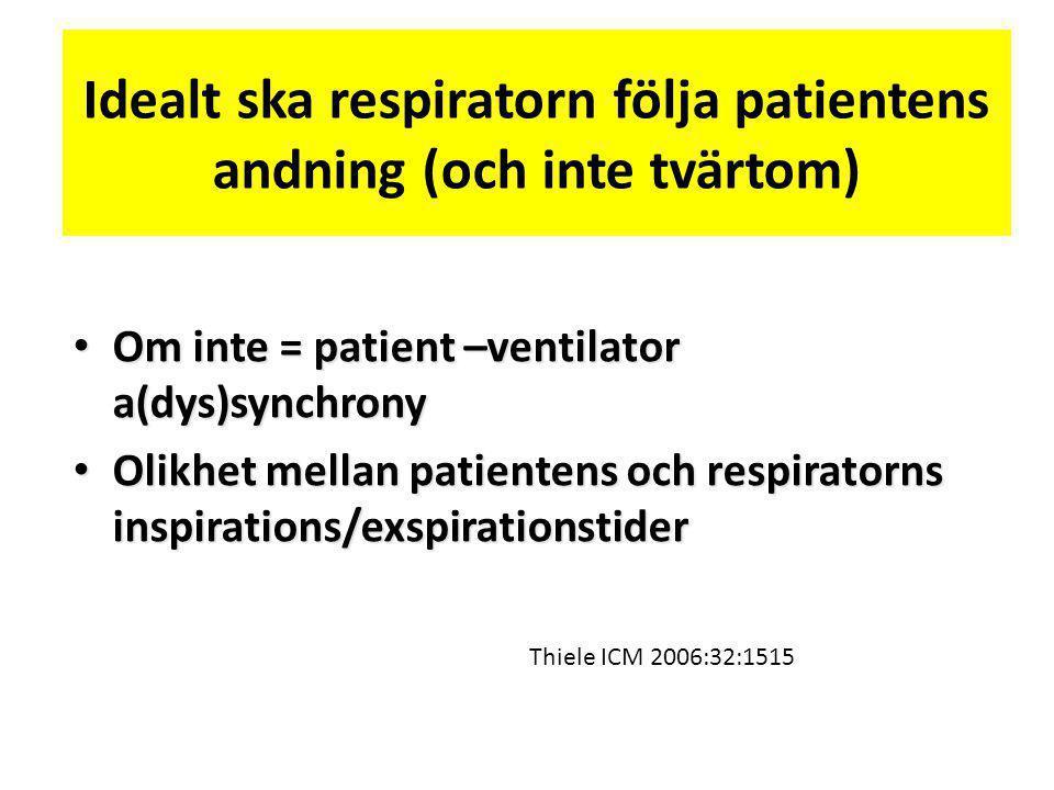 Idealt ska respiratorn följa patientens andning (och inte tvärtom) • Om inte = patient –ventilator a(dys)synchrony • Olikhet mellan patientens och res