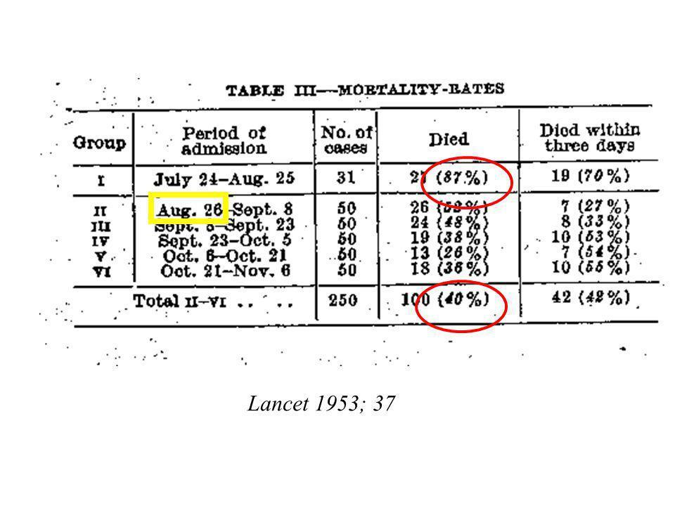 Lancet 1953; 37
