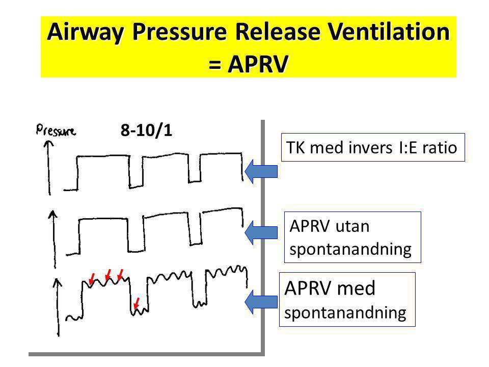 Airway Pressure Release Ventilation = APRV TK med invers I:E ratio APRV utan spontanandning APRV med spontanandning 8-10/1