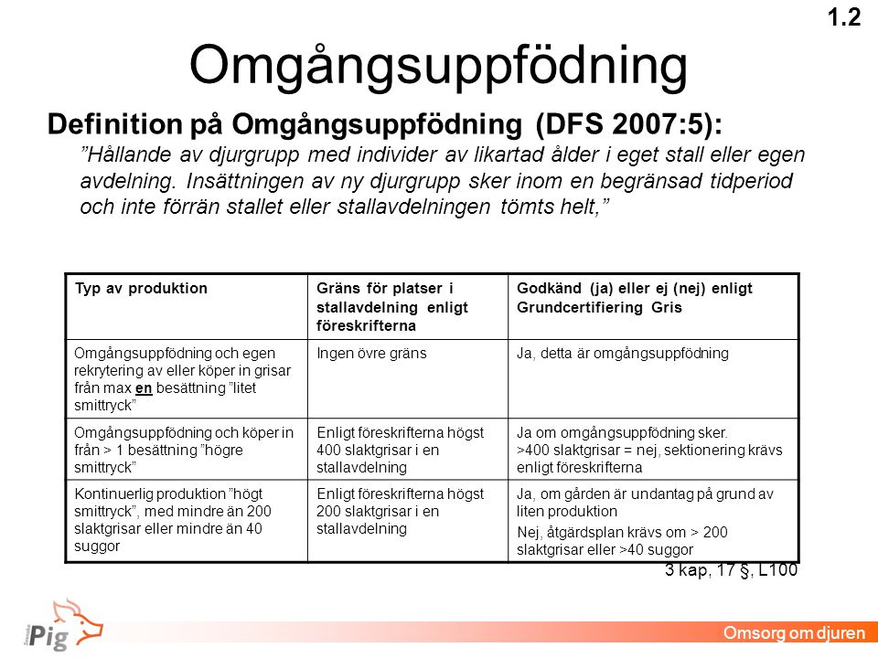 Omgångsuppfödning Definition på Omgångsuppfödning (DFS 2007:5): Hållande av djurgrupp med individer av likartad ålder i eget stall eller egen avdelning.