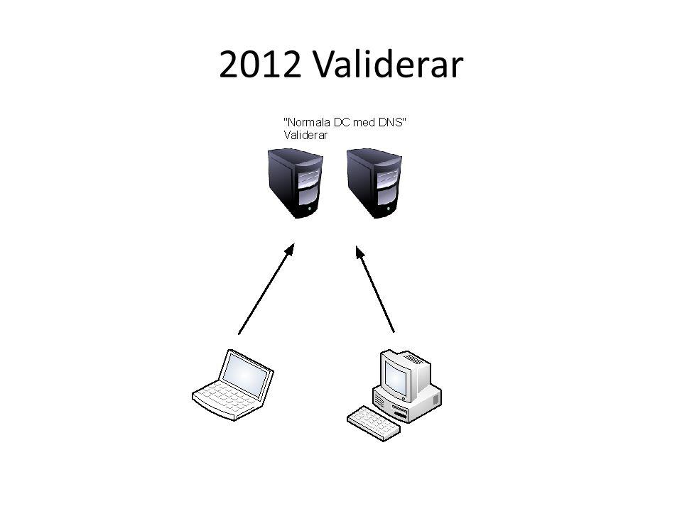 2012 Validerar