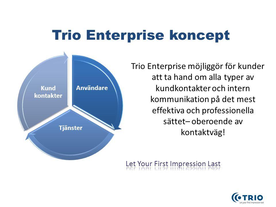 Trio Enterprise koncept Trio Enterprise möjliggör för kunder att ta hand om alla typer av kundkontakter och intern kommunikation på det mest effektiva