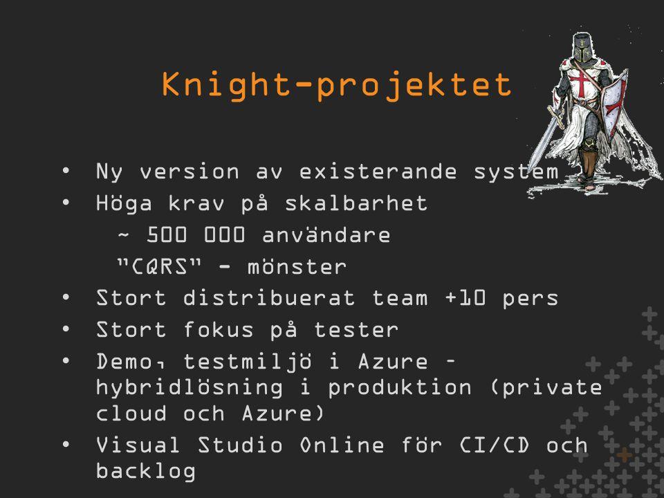 •Ny version av existerande system •Höga krav på skalbarhet ~ 500 000 användare CQRS - mönster •Stort distribuerat team +10 pers •Stort fokus på tester •Demo, testmiljö i Azure – hybridlösning i produktion (private cloud och Azure) •Visual Studio Online för CI/CD och backlog Knight-projektet