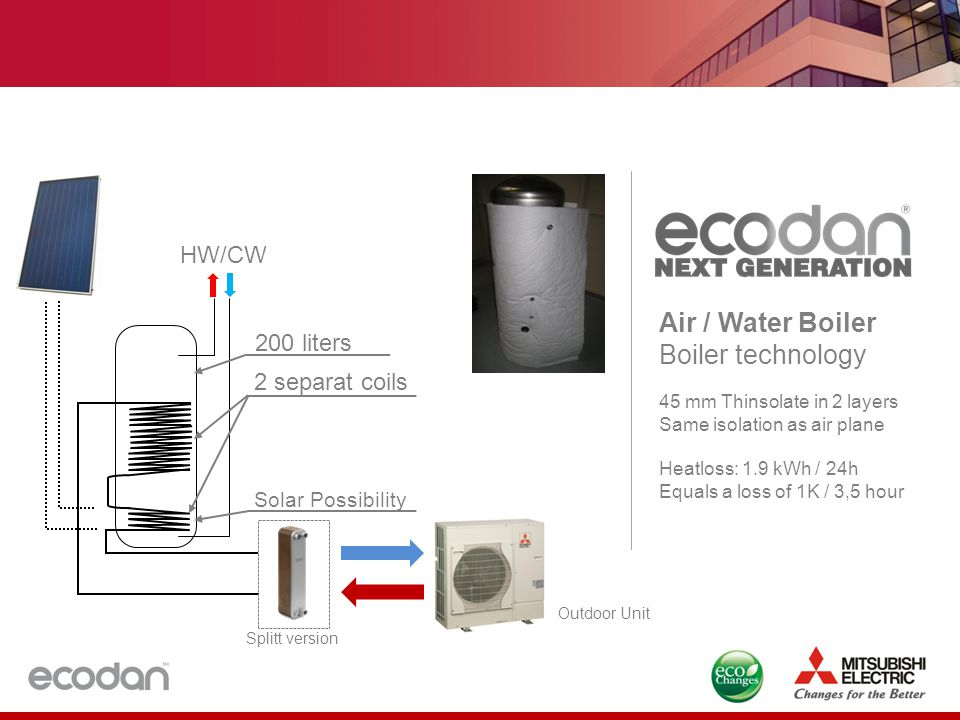 Air / Water Boiler Boiler technology  Made by Mitsubishi Electric  Slim design  Stainless steel coil in tank  Flare connections split model  New developed Display  Advanced Auto adaptation control  Handels for easy handling  9 kW electrical booster in 2 steg  Adjusteble feets  Full Mitsubishi Electric control for  Best possible SCOP  One size fits all Outdoor Units