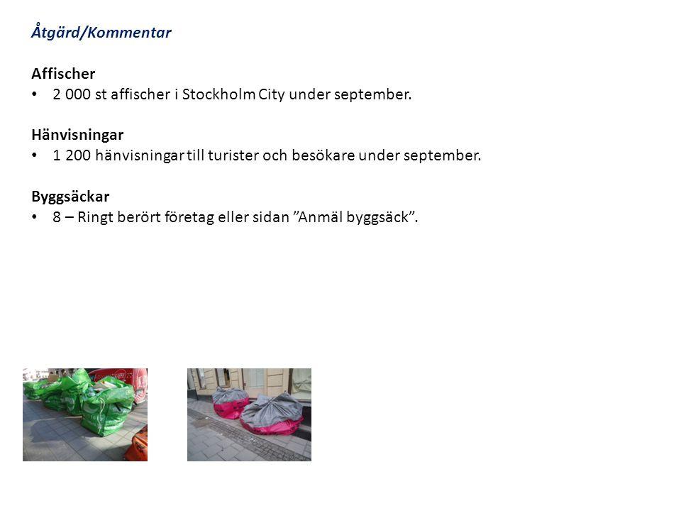Åtgärd/Kommentar Affischer • 2 000 st affischer i Stockholm City under september.