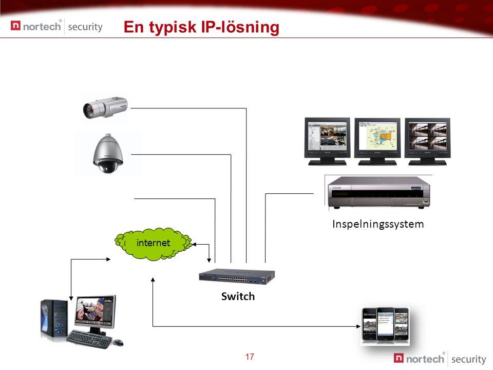 En typisk IP-lösning 17 Inspelningssystem Switch internet