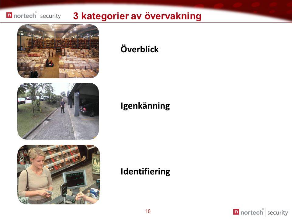 3 kategorier av övervakning 18 Överblick Igenkänning Identifiering