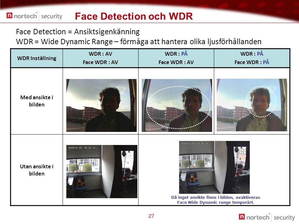 Face Detection och WDR 27 WDR Inställning WDR : AV Face WDR : AV WDR : PÅ Face WDR : AV WDR : PÅ Face WDR : PÅ Med ansikte i bilden Utan ansikte i bilden Då inget ansikte finns i bilden, avaktiveras Face Wide Dynamic range temporärt.