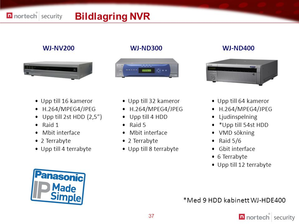 WJ-NV200WJ-ND300WJ-ND400 •Upp till 32 kameror • H.264/MPEG4/JPEG • Upp till 4 HDD • Raid 5 • Mbit interface •2 Terrabyte •Upp till 8 terrabyte •Upp till 64 kameror • H.264/MPEG4/JPEG • Ljudinspelning • *Upp till 54st HDD • VMD sökning • Raid 5/6 • Gbit interface •6 Terrabyte •Upp till 12 terrabyte •Upp till 16 kameror • H.264/MPEG4/JPEG • Upp till 2st HDD (2,5 ) • Raid 1 • Mbit interface •2 Terrabyte •Upp till 4 terrabyte *Med 9 HDD kabinett WJ-HDE400 Bildlagring NVR 37