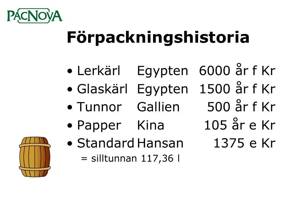 Förpackningshistoria •LerkärlEgypten6000 år f Kr •GlaskärlEgypten1500 år f Kr •TunnorGallien500 år f Kr •PapperKina105 år e Kr •StandardHansan 1375 e