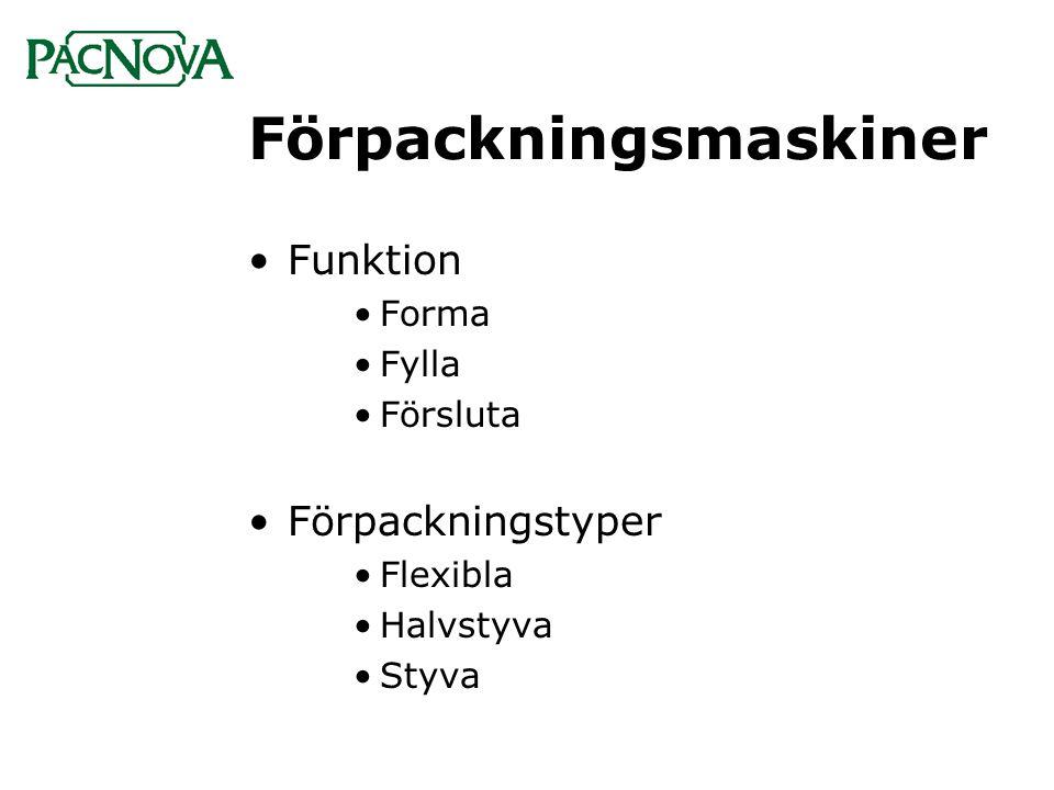 Förpackningsmaskiner •Funktion •Forma •Fylla •Försluta •Förpackningstyper •Flexibla •Halvstyva •Styva