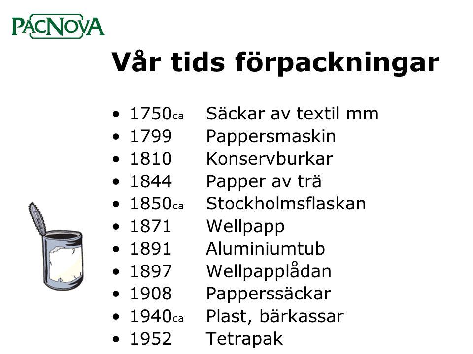 Vår tids förpackningar •1750 ca Säckar av textil mm •1799 Pappersmaskin •1810 Konservburkar •1844 Papper av trä •1850 ca Stockholmsflaskan •1871 Wellp