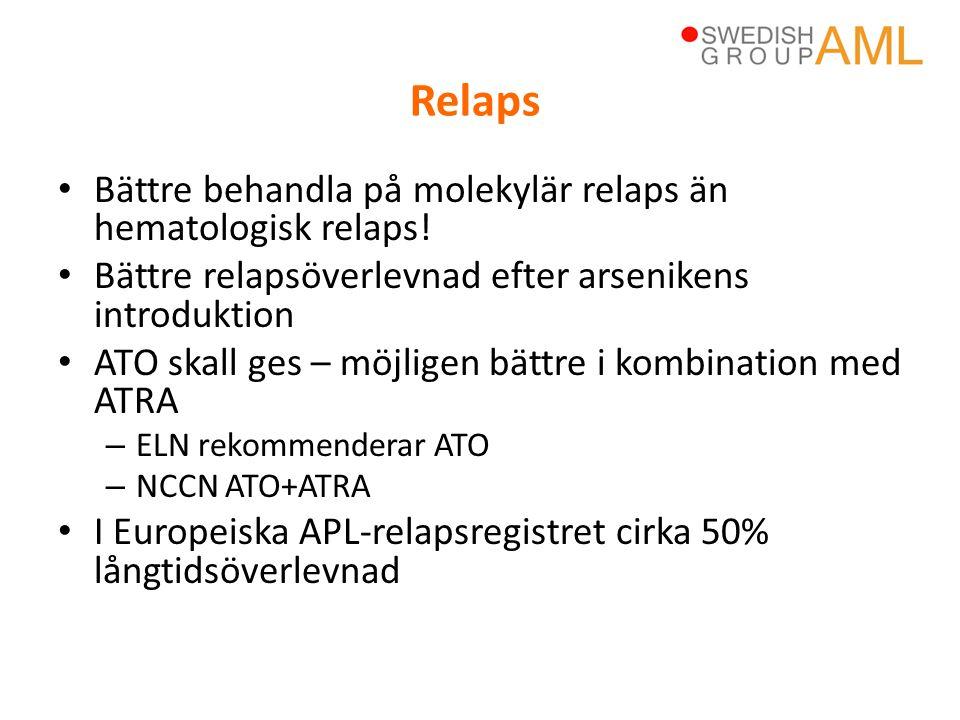 • Bättre behandla på molekylär relaps än hematologisk relaps! • Bättre relapsöverlevnad efter arsenikens introduktion • ATO skall ges – möjligen bättr