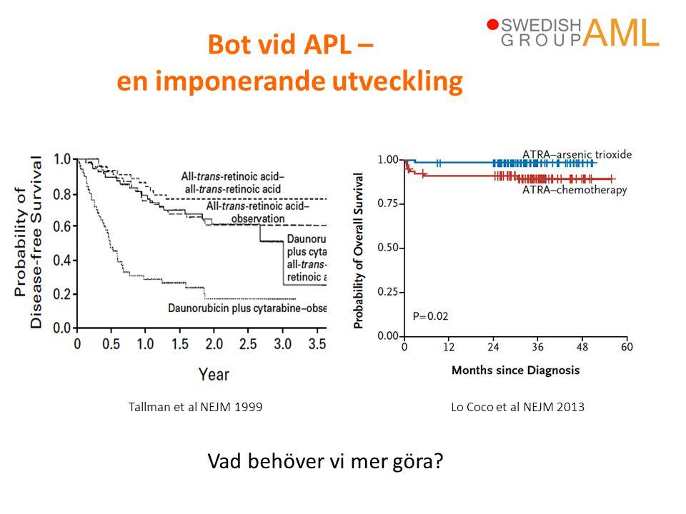 Bot vid APL – en imponerande utveckling Tallman et al NEJM 1999Lo Coco et al NEJM 2013 Vad behöver vi mer göra?