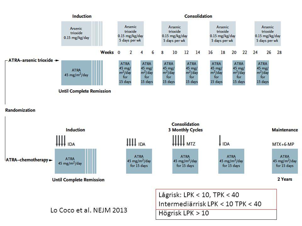 Lo Coco et al. NEJM 2013 Lågrisk: LPK < 10, TPK < 40 Intermediärrisk LPK < 10 TPK < 40 Högrisk LPK > 10