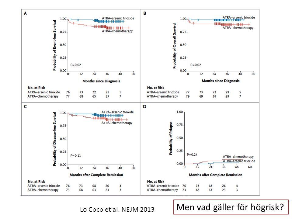 Lo Coco et al. NEJM 2013 Men vad gäller för högrisk?