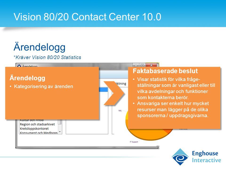 Vision 80/20 Contact Center 10.0 Ärendelogg *Kräver Vision 80/20 Statistics Ärendelogg •Kategorisering av ärenden Faktabaserade beslut •Visar statistik för vilka fråge- ställningar som är vanligast eller till vilka avdelningar och funktioner som kontakterna berör.