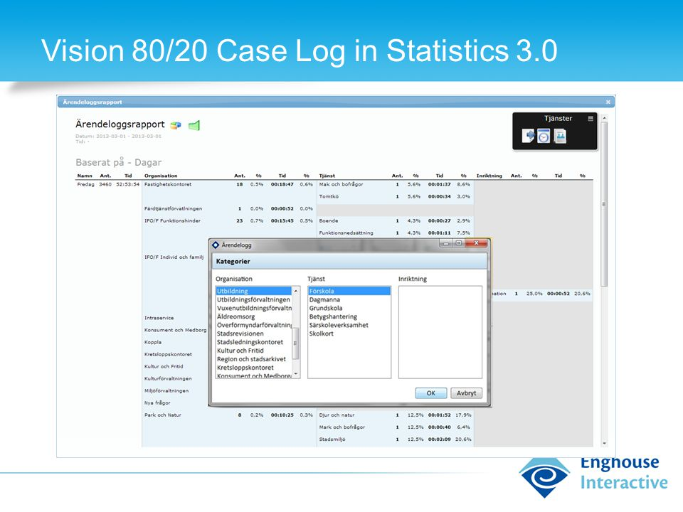 Vision 80/20 Case Log in Statistics 3.0