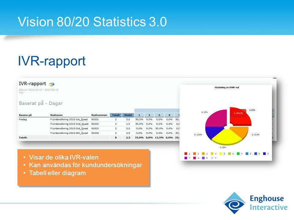 Vision 80/20 Statistics 3.0 IVR-rapport •Visar de olika IVR-valen •Kan användas för kundundersökningar •Tabell eller diagram