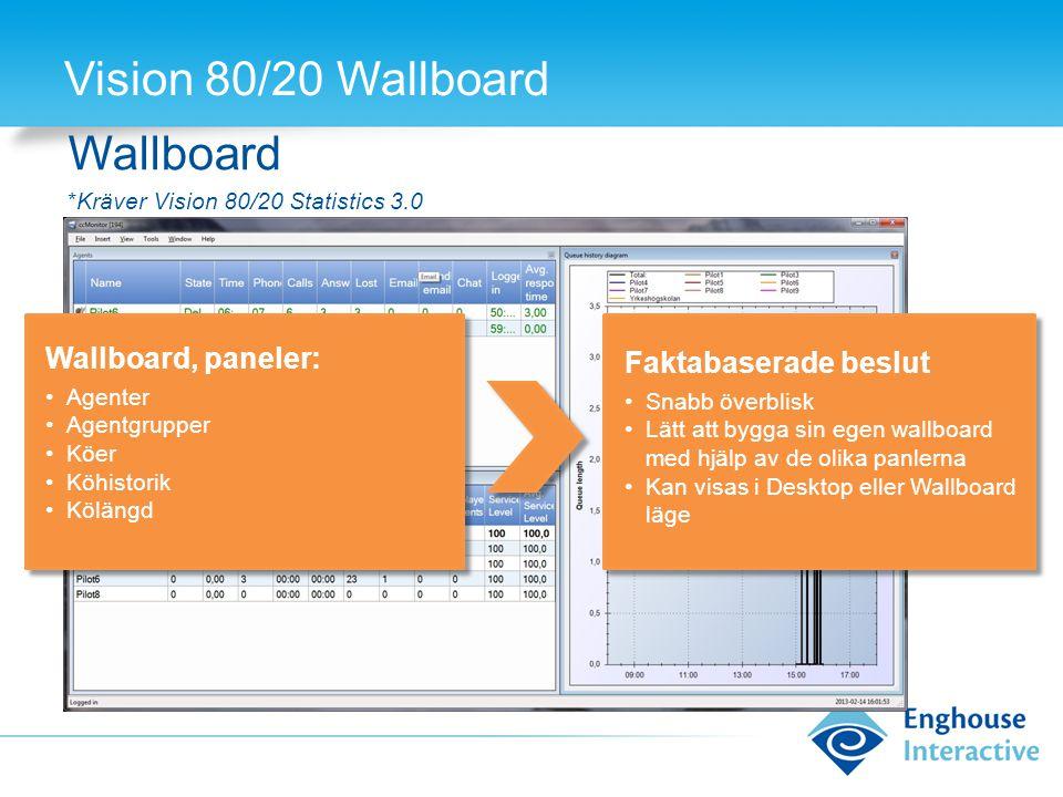 Vision 80/20 Wallboard Wallboard *Kräver Vision 80/20 Statistics 3.0 Wallboard, paneler: •Agenter •Agentgrupper •Köer •Köhistorik •Kölängd Faktabaserade beslut •Snabb överblisk •Lätt att bygga sin egen wallboard med hjälp av de olika panlerna •Kan visas i Desktop eller Wallboard läge