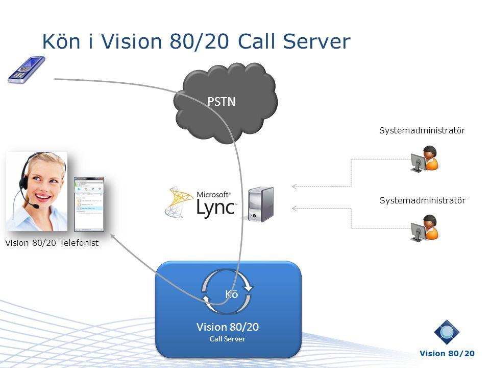 PSTN Kön i Vision 80/20 Call Server Vision 80/20 Call Server Vision 80/20 Call Server Kö Systemadministratör Vision 80/20 Telefonist
