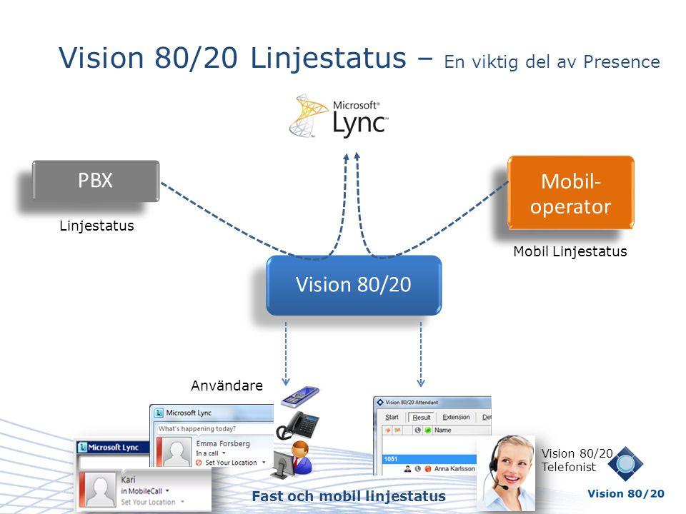Vision 80/20 Linjestatus – En viktig del av Presence Användare Vision 80/20 PBX Mobil- operator Vision 80/20 Telefonist Mobil Linjestatus Fast och mob