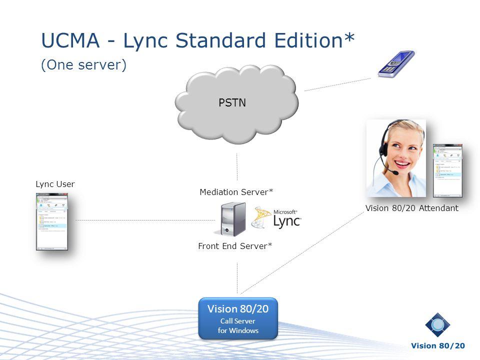 UCMA - Lync Standard Edition* (One server) PSTN Front End Server* Mediation Server* Vision 80/20 Attendant Lync User Vision 80/20 Call Server for Wind