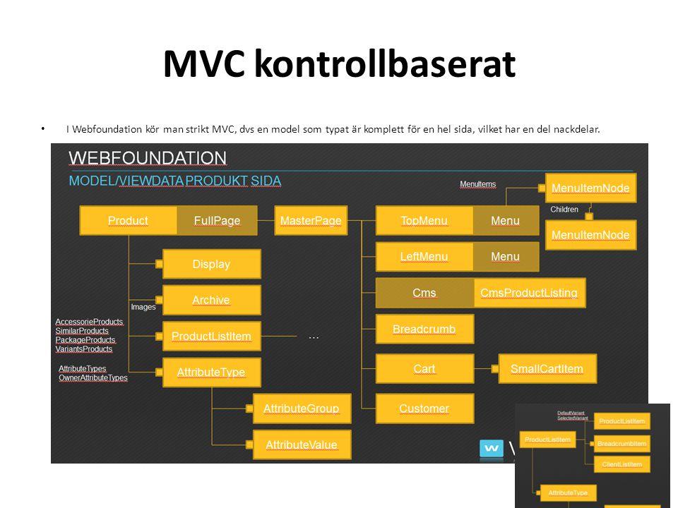 MVC kontrollbaserat • I Webfoundation kör man strikt MVC, dvs en model som typat är komplett för en hel sida, vilket har en del nackdelar.