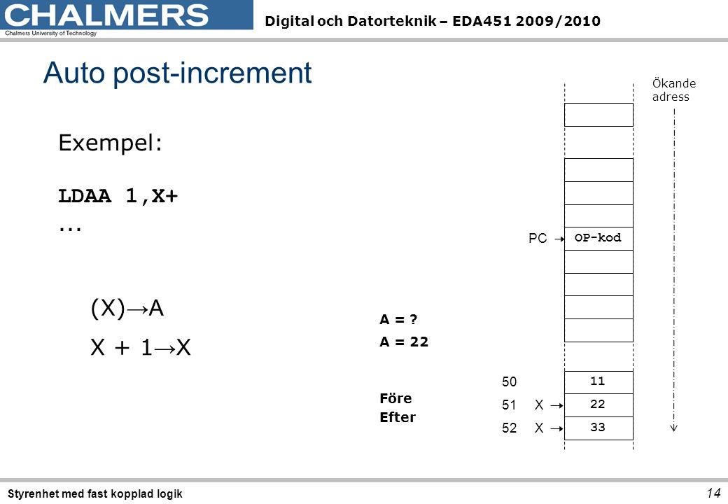 Digital och Datorteknik – EDA451 2009/2010 14 Styrenhet med fast kopplad logik Auto post-increment Exempel: LDAA1,X+... 11 OP-kod 22 Ökande adress PC