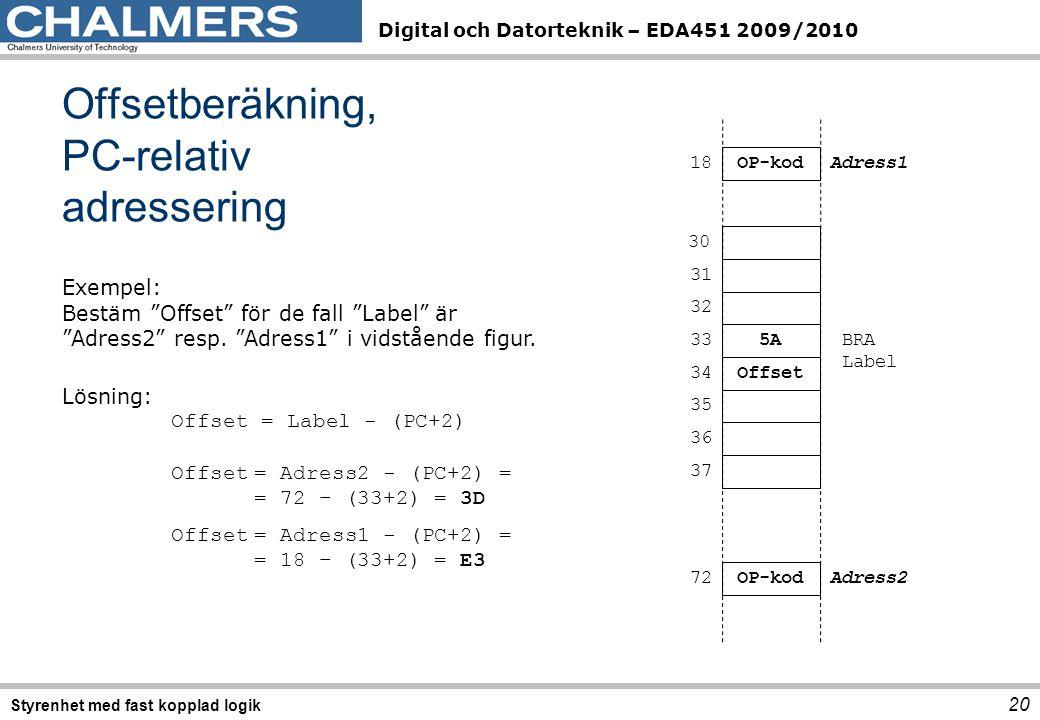 Digital och Datorteknik – EDA451 2009/2010 Offsetberäkning, PC-relativ adressering 20 Styrenhet med fast kopplad logik Exempel: Bestäm Offset för de fall Label är Adress2 resp.